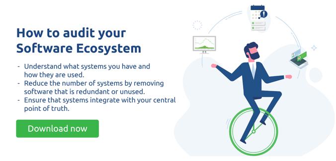 ecosystem audit download